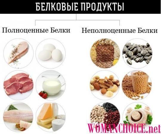 Що можна їсти на білковій дієті