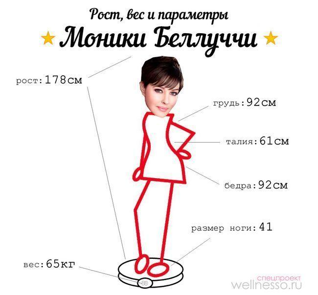 Фігура Моніки Беллуччі